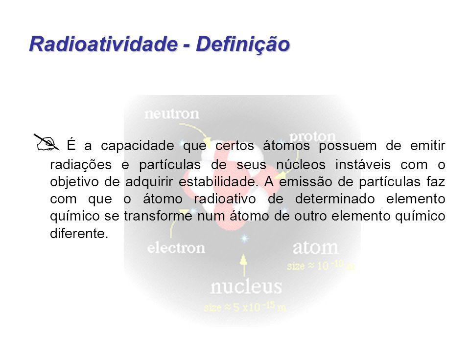 Radioatividade - Definição