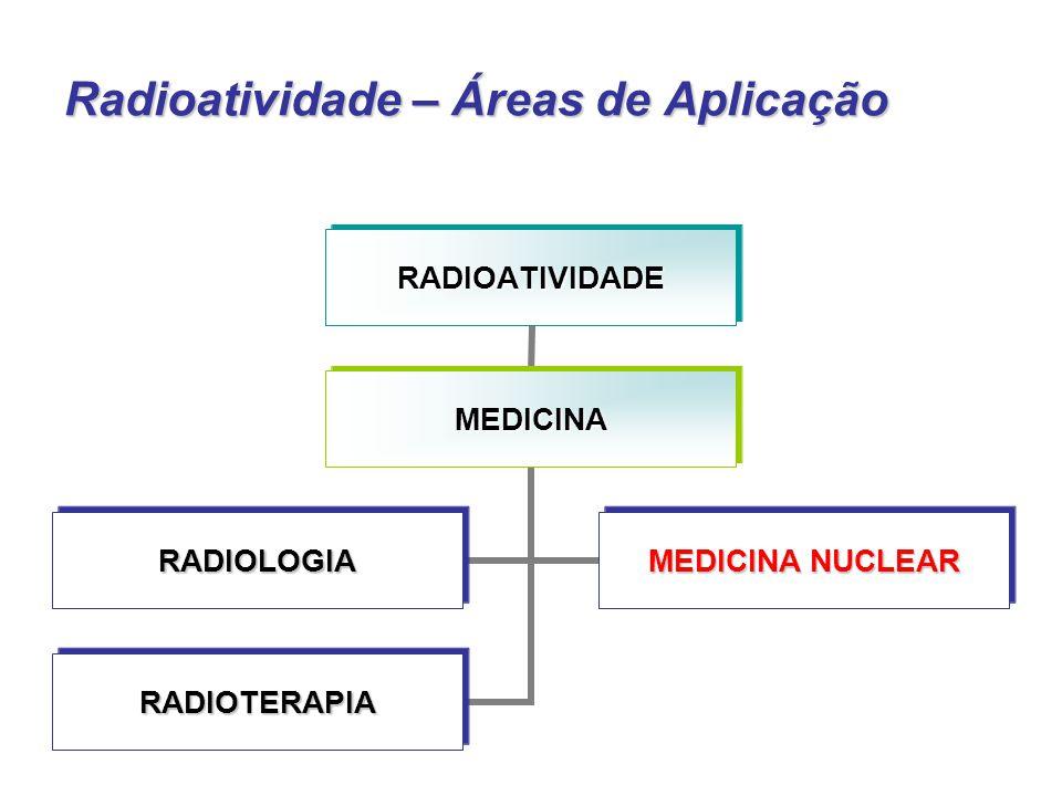 Radioatividade – Áreas de Aplicação