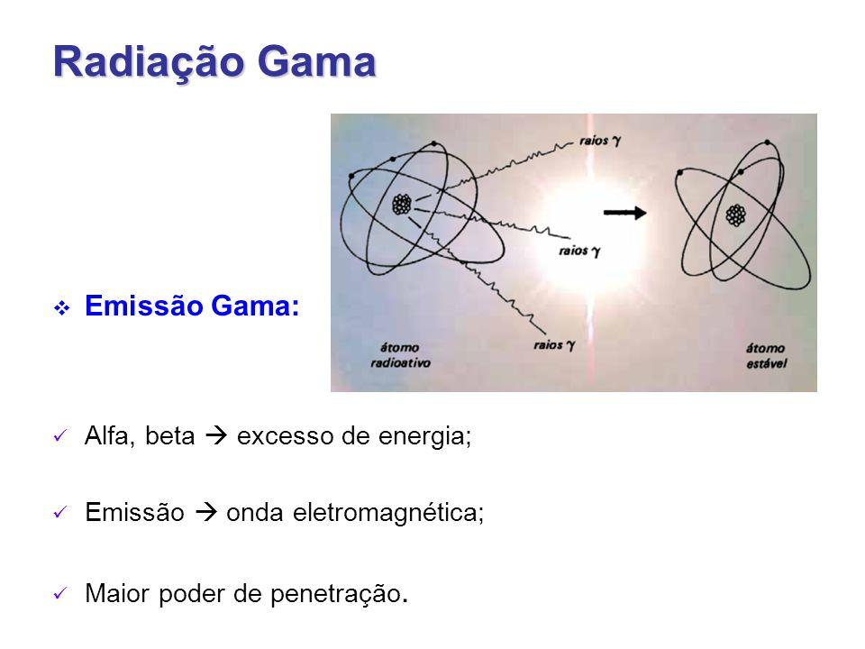 Radiação Gama Emissão Gama: Alfa, beta  excesso de energia;