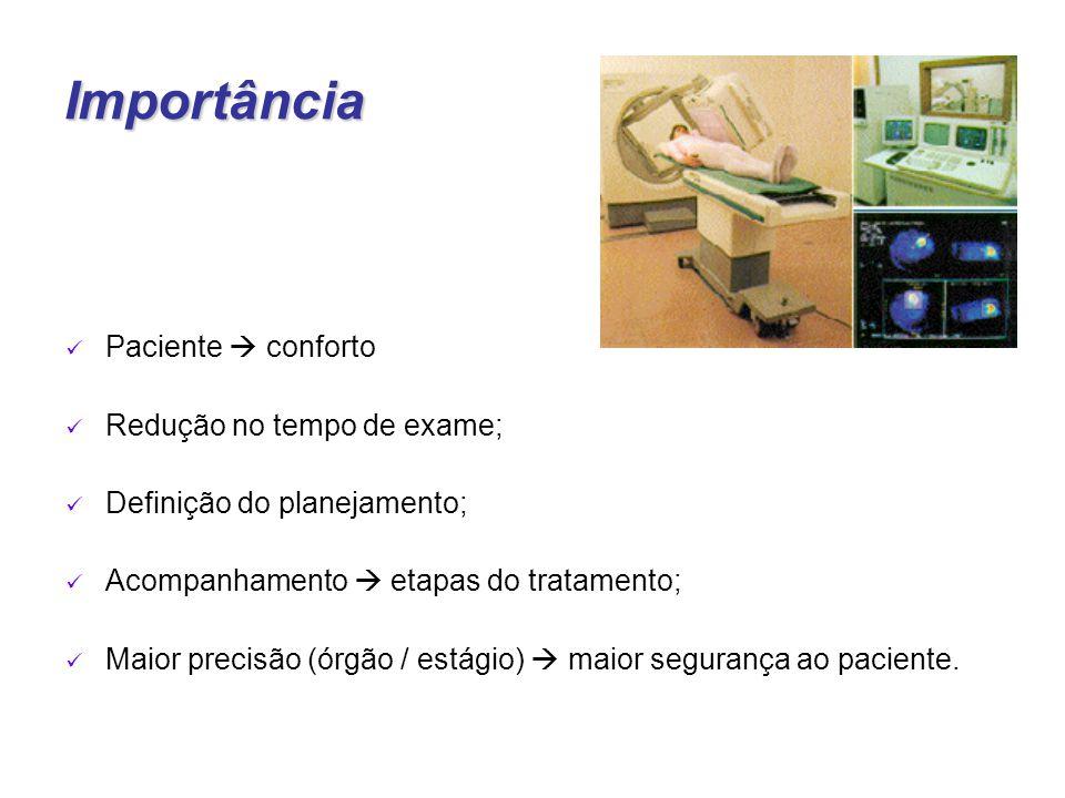 Importância Paciente  conforto Redução no tempo de exame;