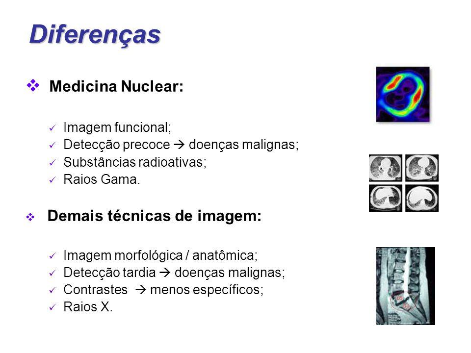 Diferenças Medicina Nuclear: Demais técnicas de imagem: