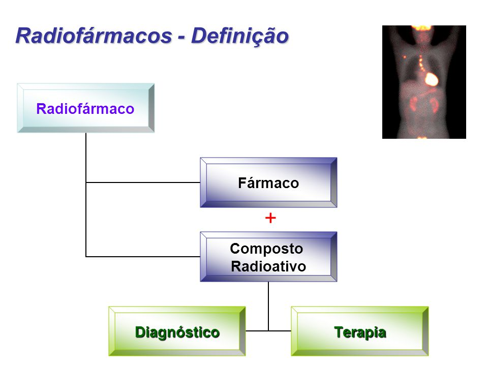 Radiofármacos - Definição