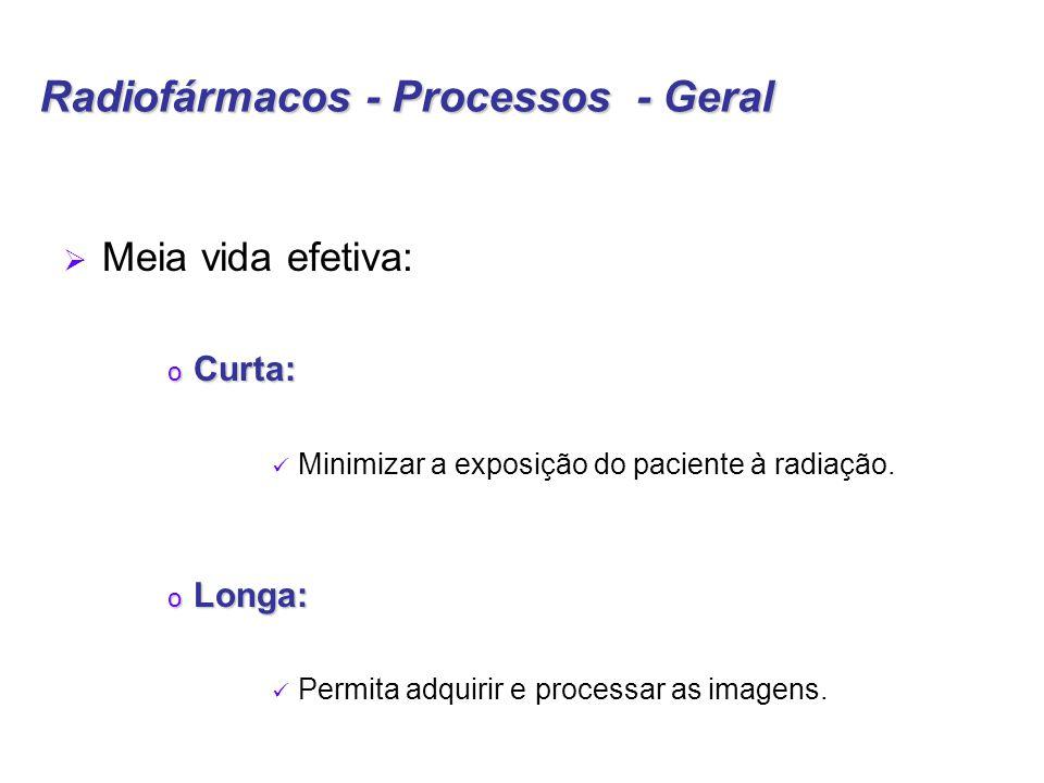 Radiofármacos - Processos - Geral