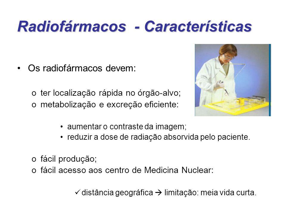 Radiofármacos - Características