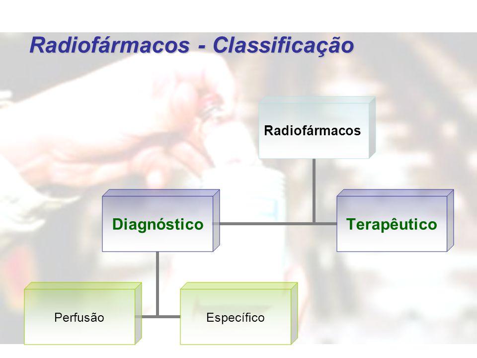 Radiofármacos - Classificação