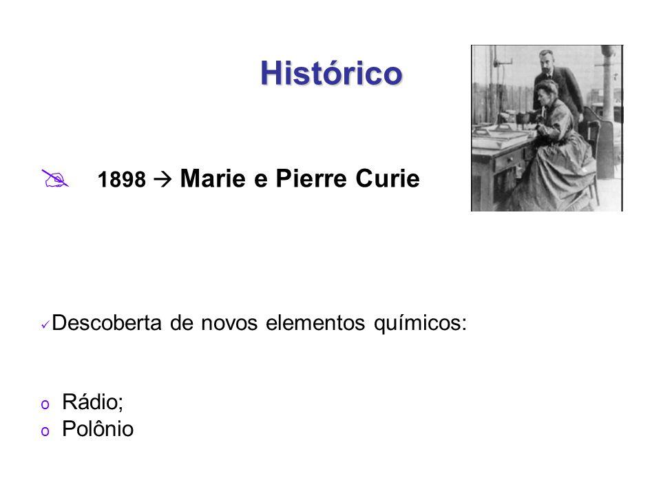 Histórico 1898  Marie e Pierre Curie Rádio; Polônio