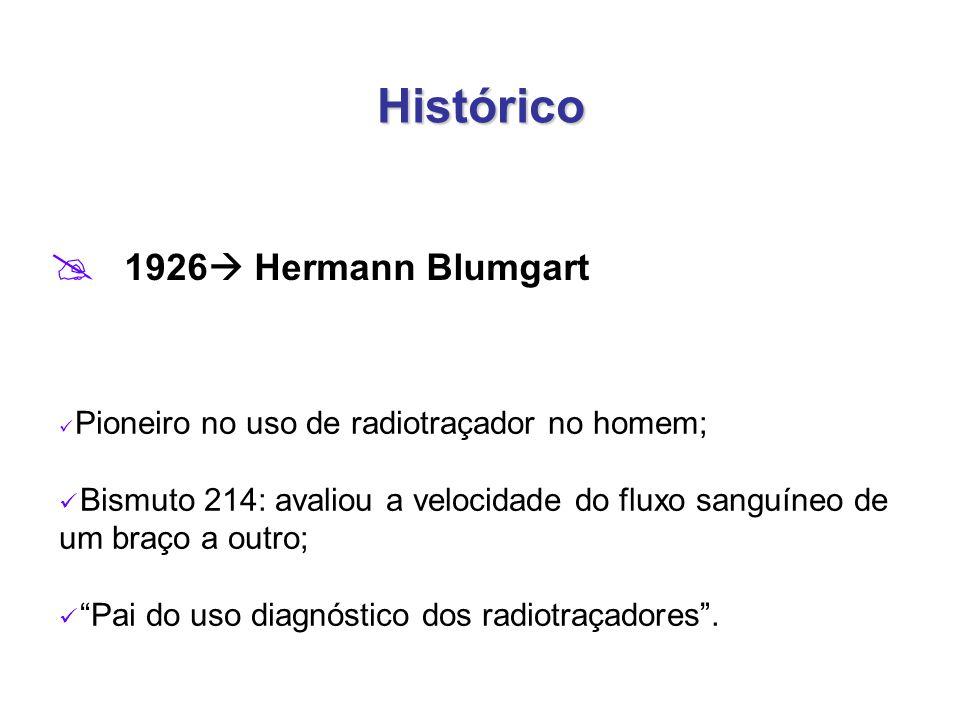 Histórico 1926 Hermann Blumgart