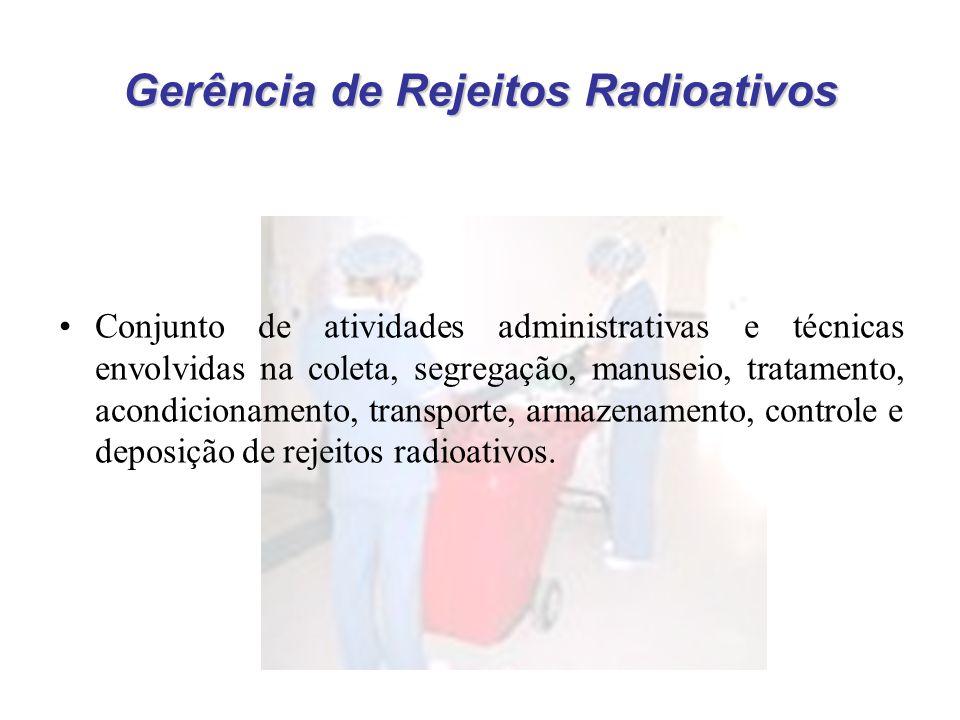 Gerência de Rejeitos Radioativos