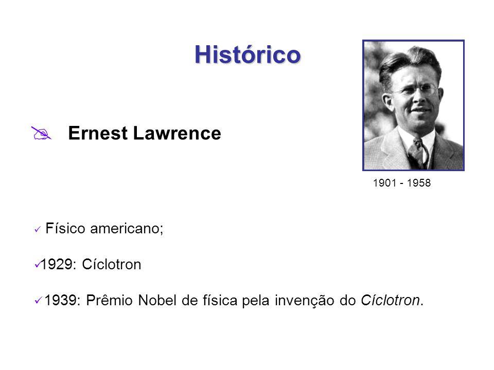 Histórico Ernest Lawrence 1929: Cíclotron