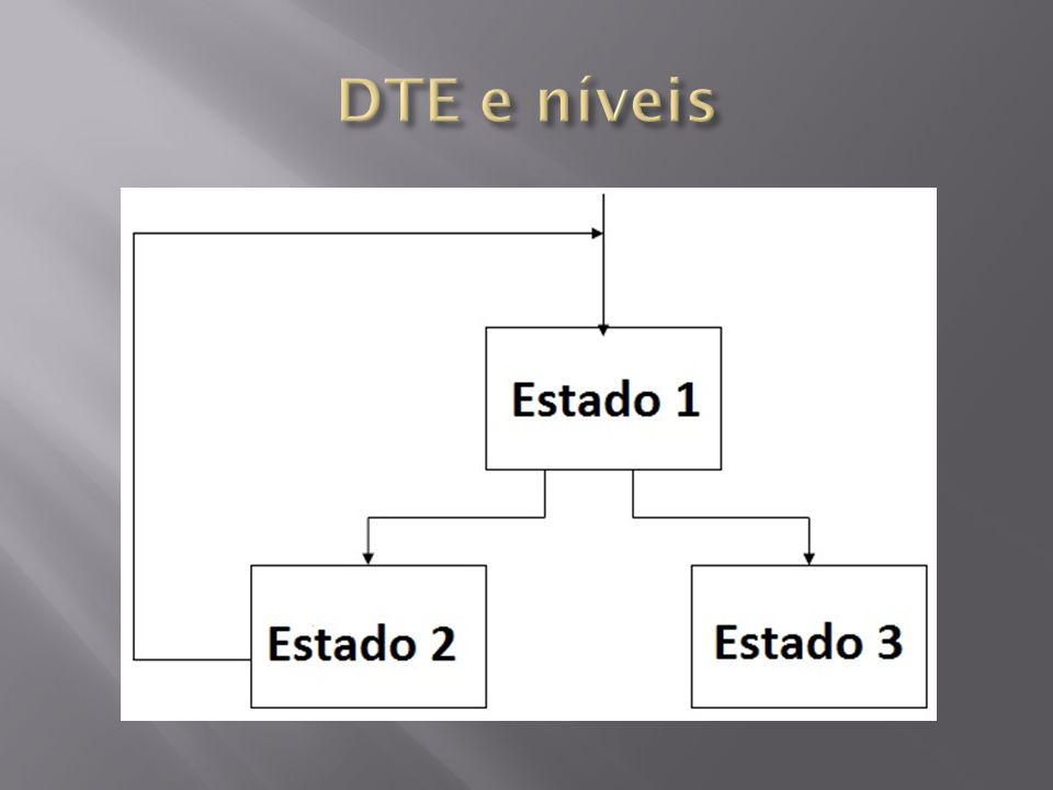 DTE e níveis