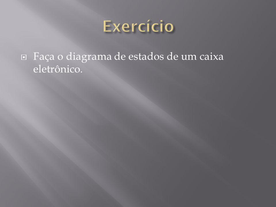 Exercício Faça o diagrama de estados de um caixa eletrônico.