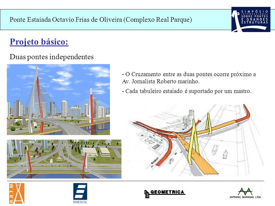 Projeto básico: Duas pontes independentes