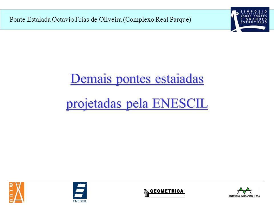 Demais pontes estaiadas projetadas pela ENESCIL
