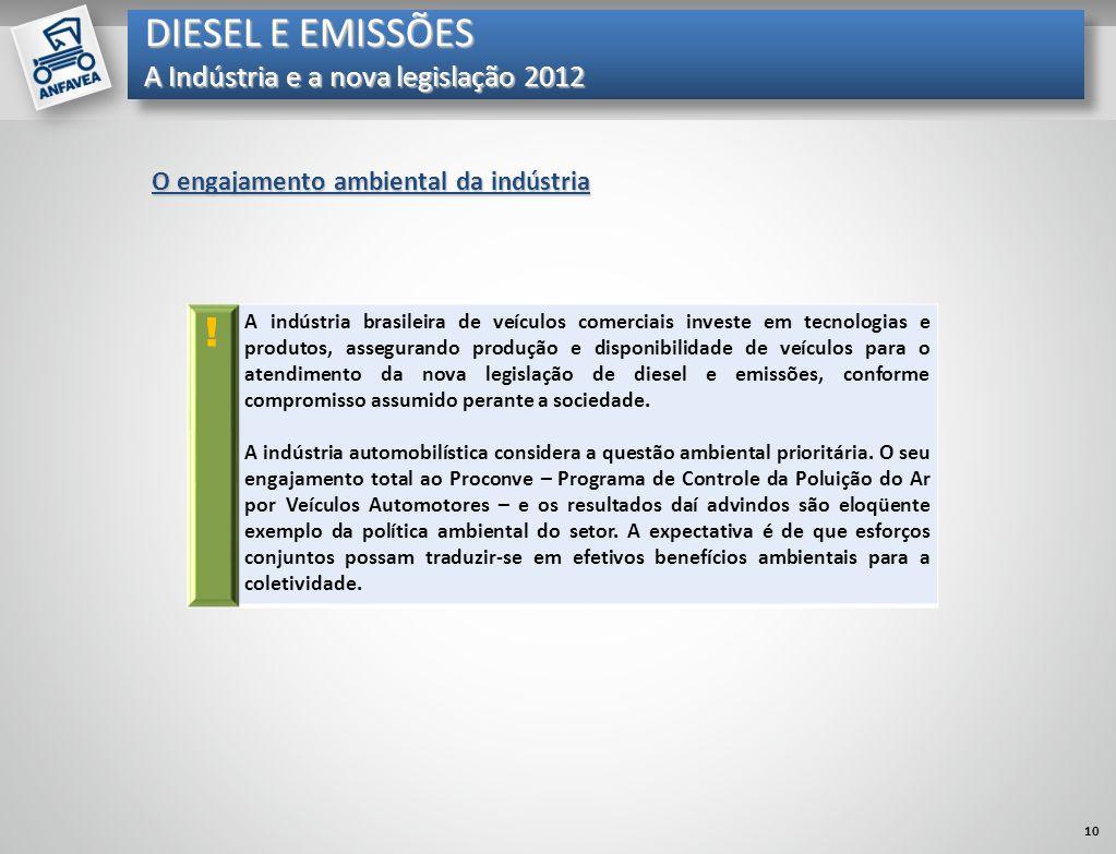 DIESEL E EMISSÕES ! A Indústria e a nova legislação 2012