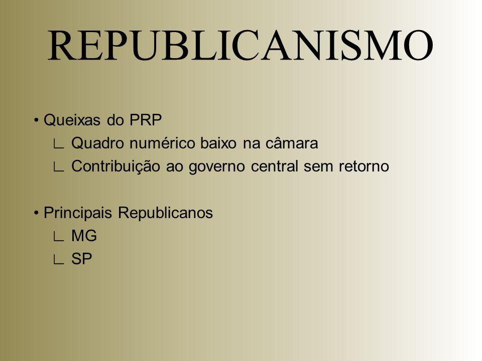 REPUBLICANISMO • Queixas do PRP ∟ Quadro numérico baixo na câmara ∟ Contribuição ao governo central sem retorno • Principais Republicanos ∟ MG ∟ SP