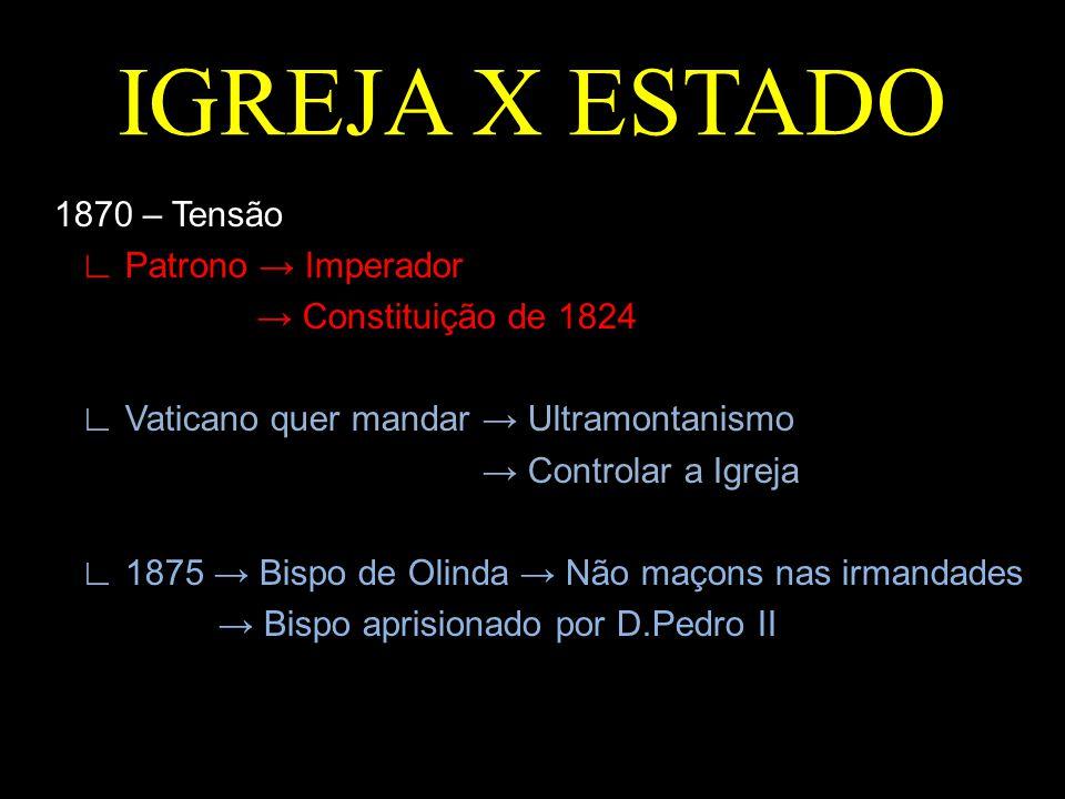 IGREJA X ESTADO