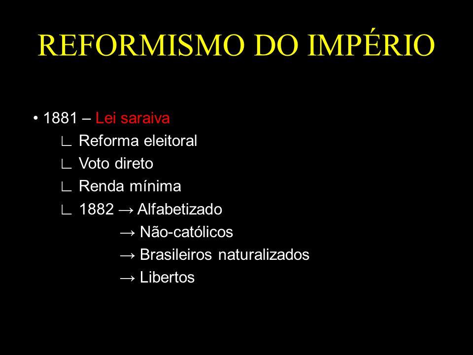 REFORMISMO DO IMPÉRIO