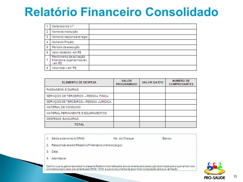 Relatório Financeiro Consolidado