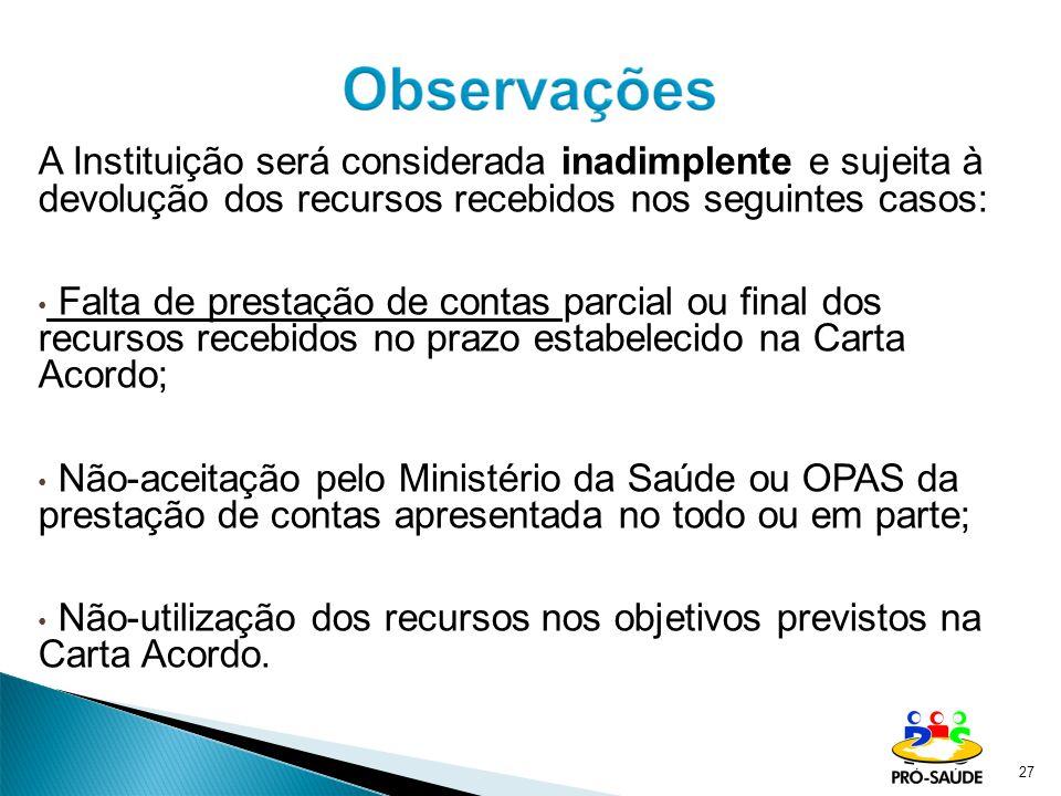 A Instituição será considerada inadimplente e sujeita à devolução dos recursos recebidos nos seguintes casos: