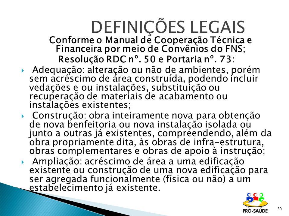 Resolução RDC nº. 50 e Portaria nº. 73: