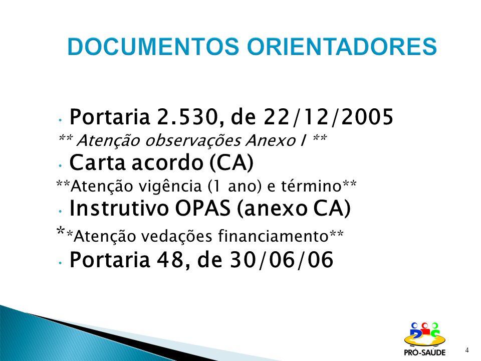 Instrutivo OPAS (anexo CA) **Atenção vedações financiamento**