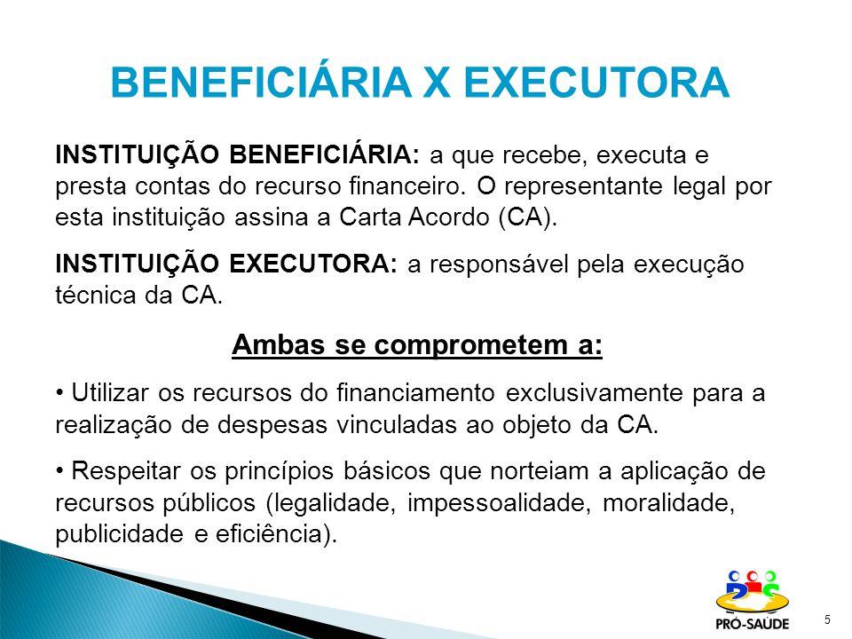 BENEFICIÁRIA X EXECUTORA Ambas se comprometem a: