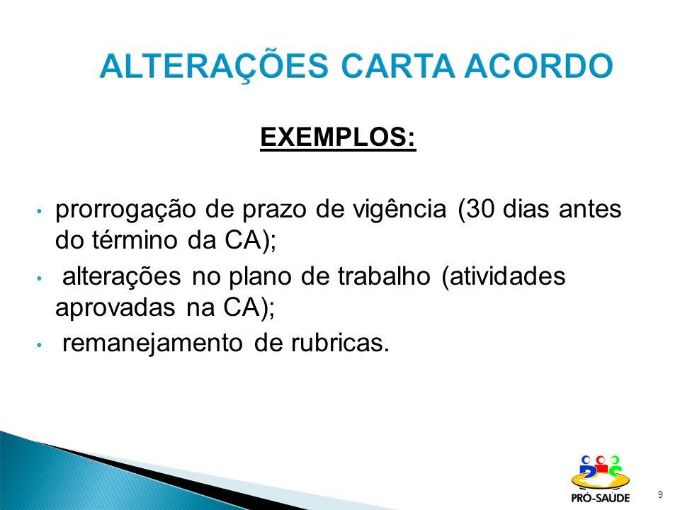 EXEMPLOS: prorrogação de prazo de vigência (30 dias antes do término da CA); alterações no plano de trabalho (atividades aprovadas na CA);
