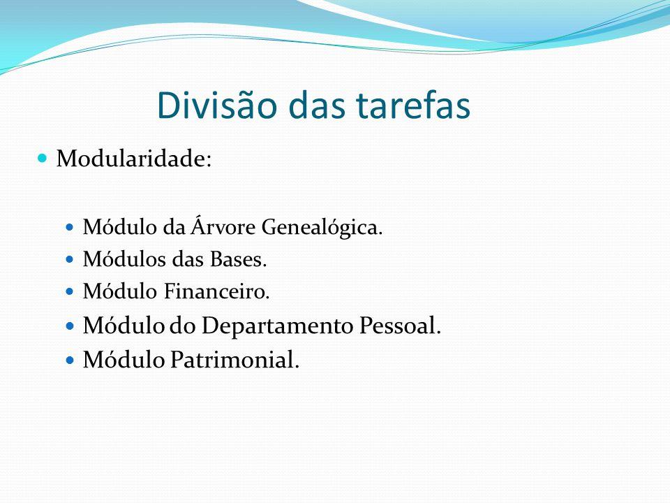 Divisão das tarefas Modularidade: Módulo do Departamento Pessoal.