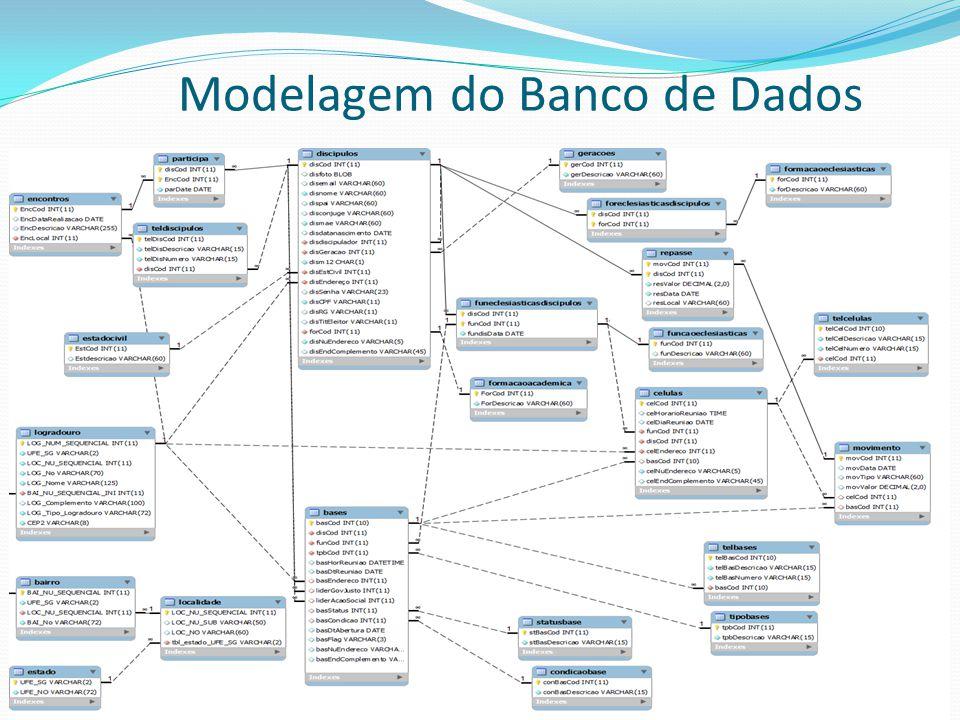 Modelagem do Banco de Dados
