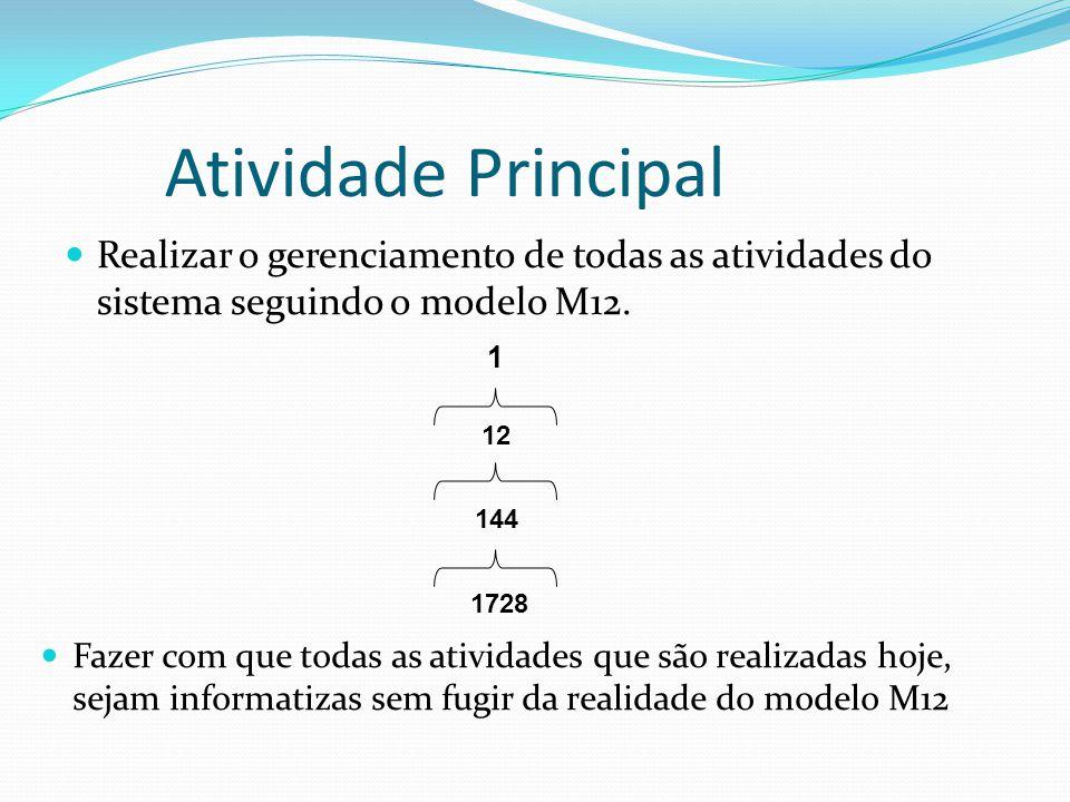 Atividade Principal Realizar o gerenciamento de todas as atividades do sistema seguindo o modelo M12.