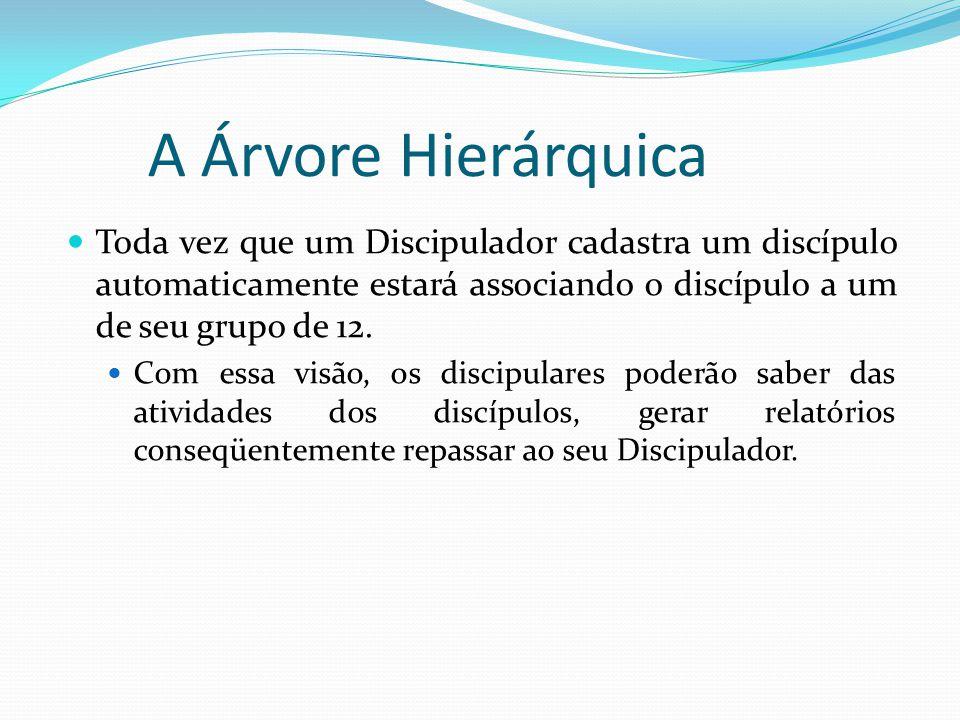 A Árvore Hierárquica Toda vez que um Discipulador cadastra um discípulo automaticamente estará associando o discípulo a um de seu grupo de 12.