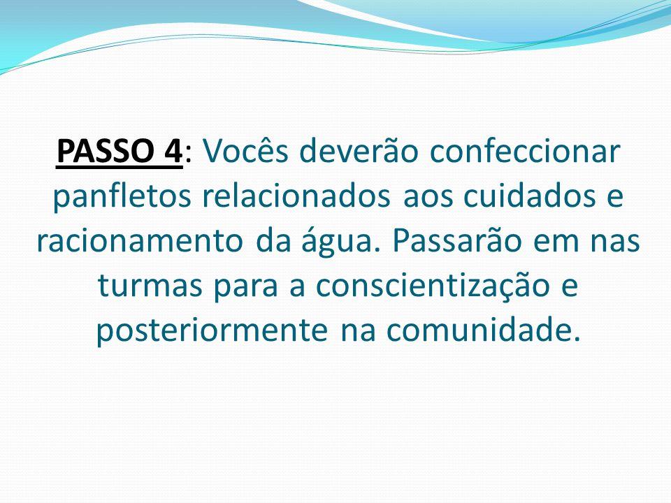 PASSO 4: Vocês deverão confeccionar panfletos relacionados aos cuidados e racionamento da água.