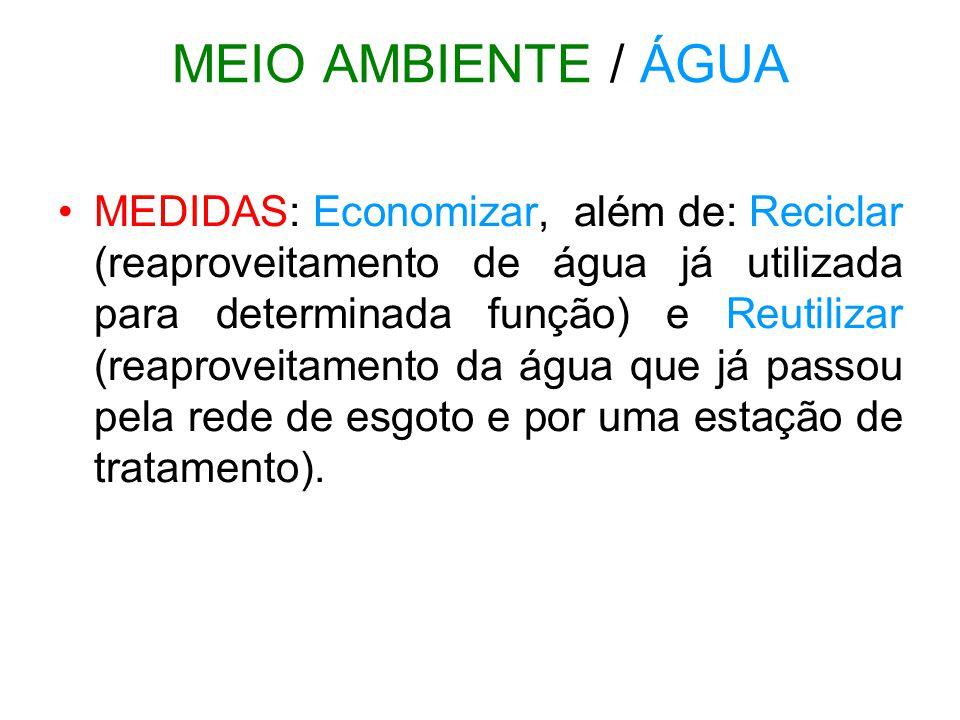MEIO AMBIENTE / ÁGUA