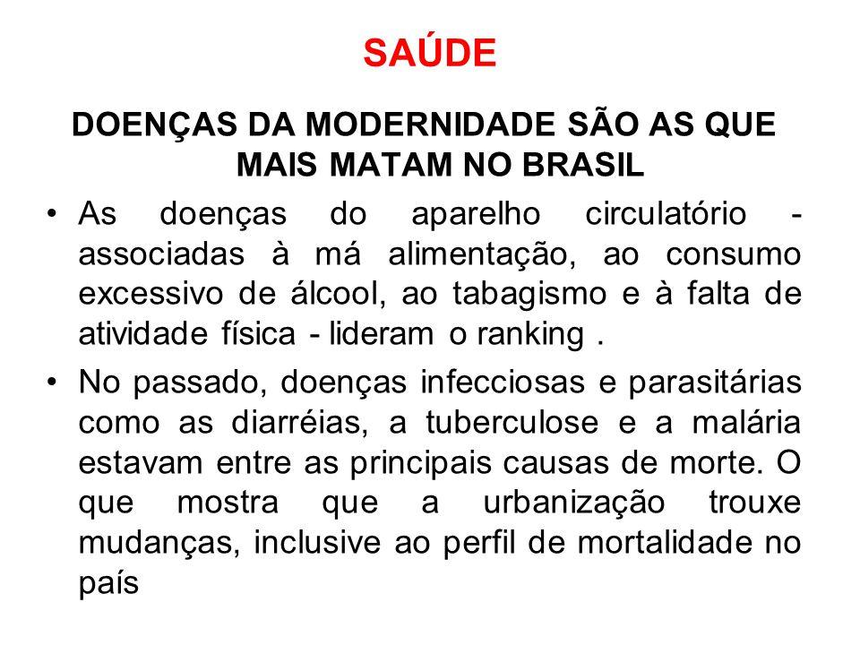 DOENÇAS DA MODERNIDADE SÃO AS QUE MAIS MATAM NO BRASIL