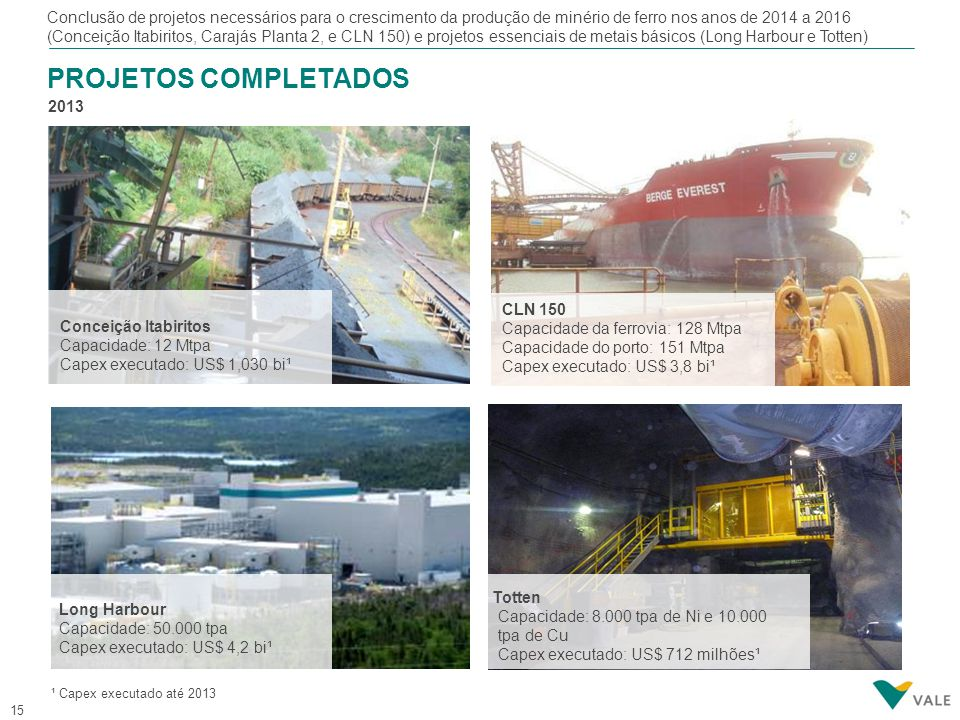 Ramp-up de projetos de metais básicos (Salobo I perto de sua capacidade nominal, reinício de Onça Puma e progresso contínuo na Nova Caledonia) e Carajás Planta 2