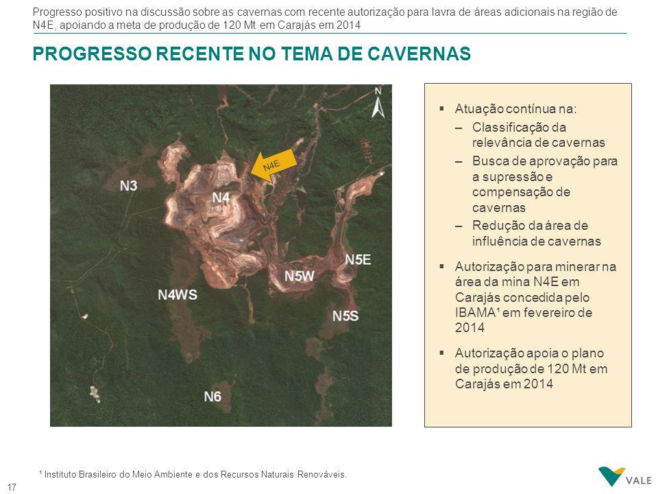 LICENCIAMENTO DE S11D Cavernas