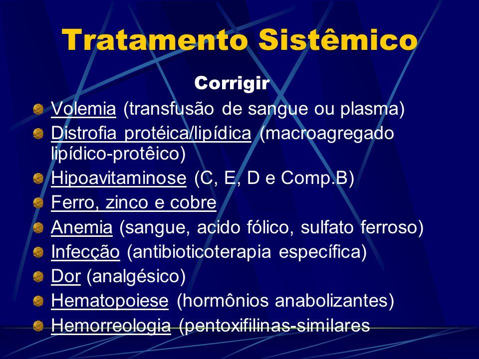 Tratamento Sistêmico Corrigir Volemia (transfusão de sangue ou plasma)