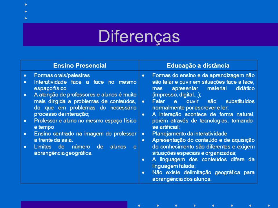 Diferenças Ensino Presencial Educação a distância