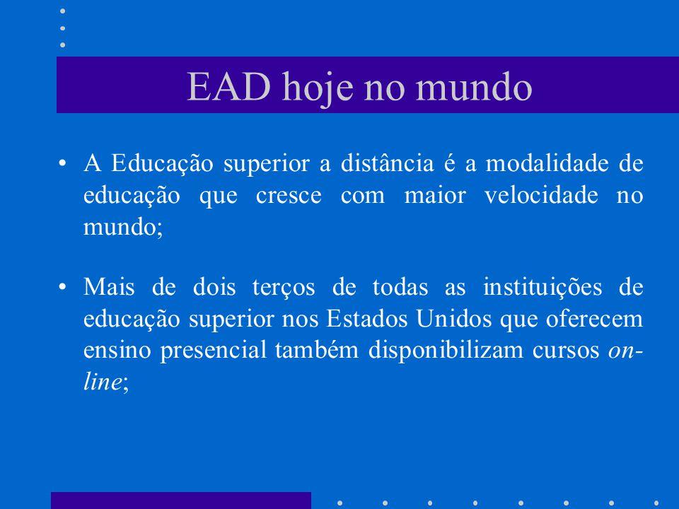 EAD hoje no mundo A Educação superior a distância é a modalidade de educação que cresce com maior velocidade no mundo;