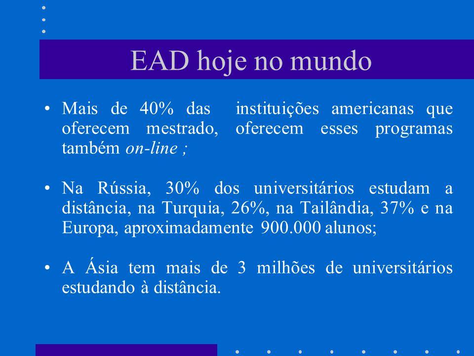 EAD hoje no mundo Mais de 40% das instituições americanas que oferecem mestrado, oferecem esses programas também on-line ;