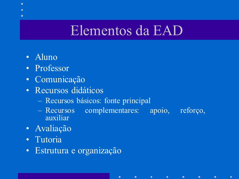 Elementos da EAD Aluno Professor Comunicação Recursos didáticos