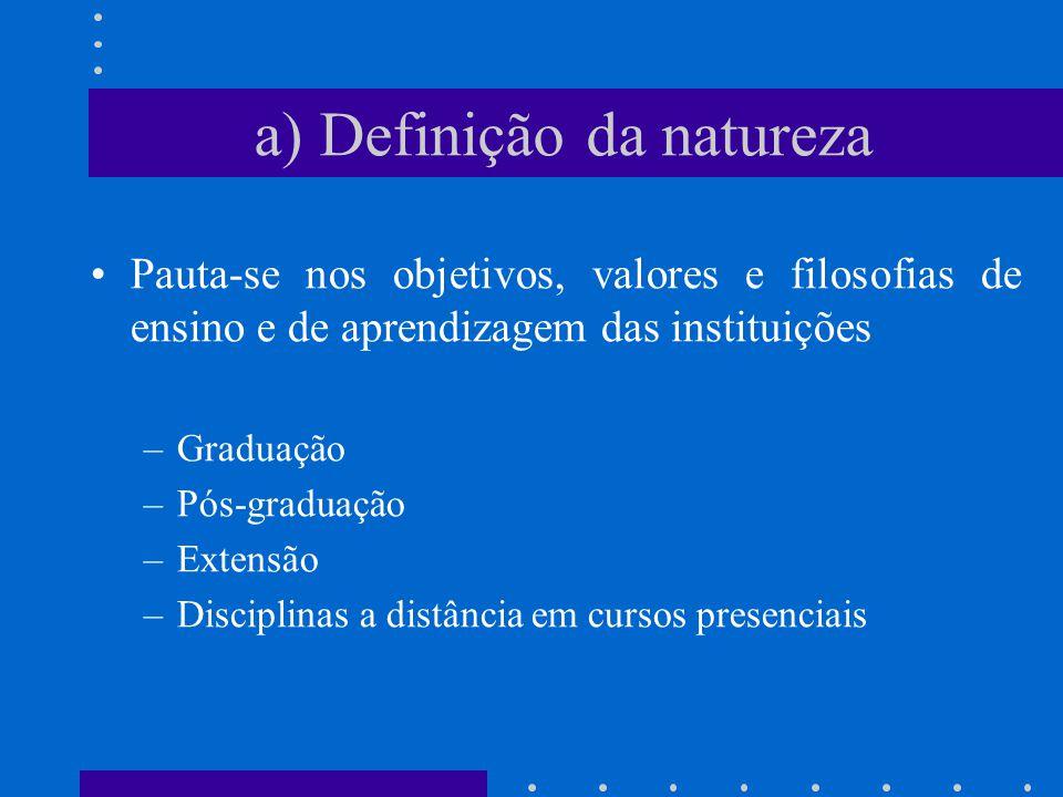 a) Definição da natureza