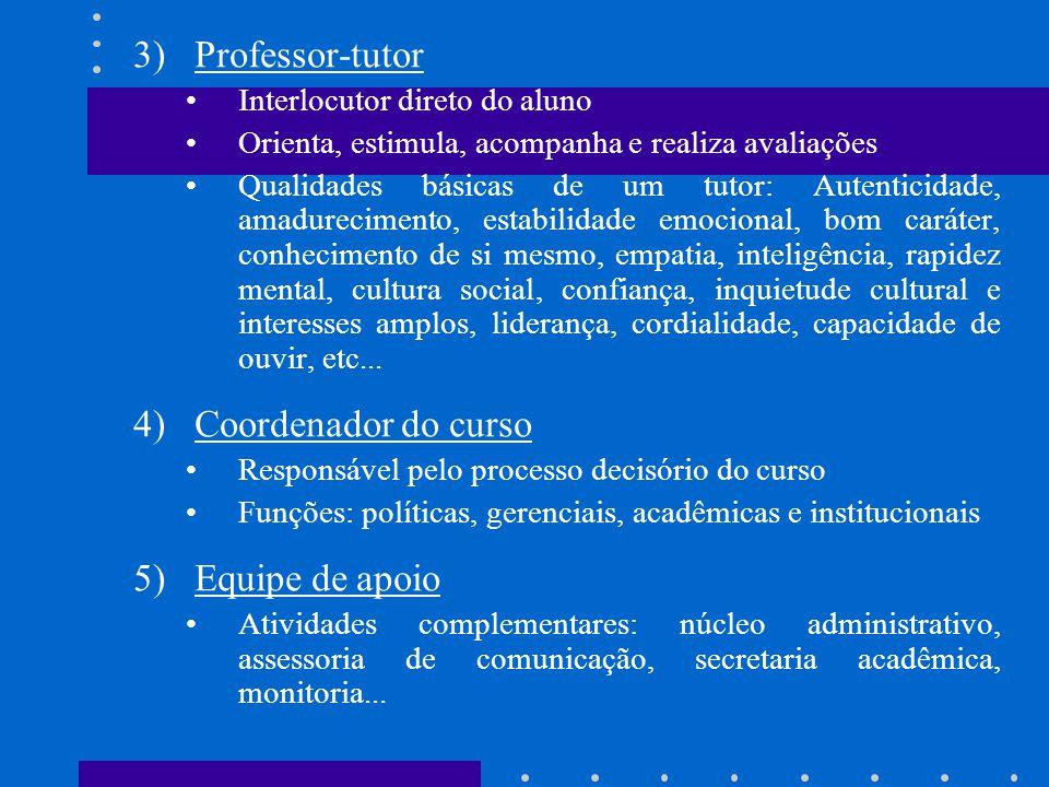 Professor-tutor Coordenador do curso Equipe de apoio