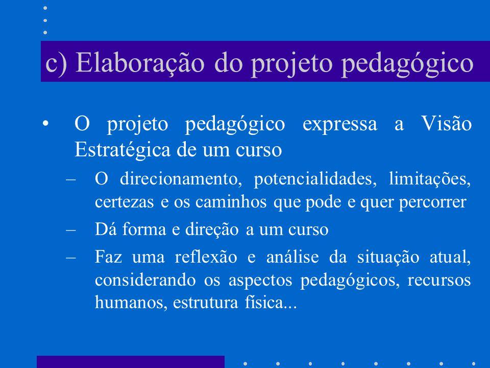 c) Elaboração do projeto pedagógico