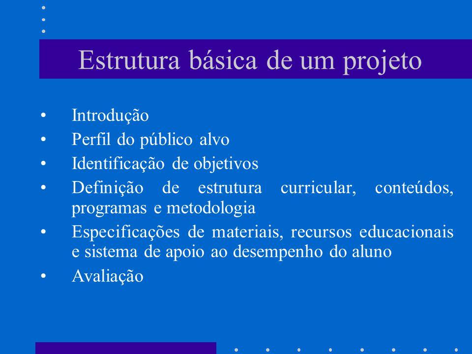 Estrutura básica de um projeto