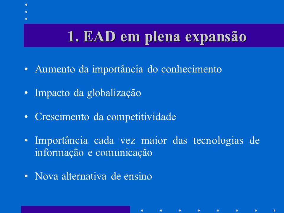 1. EAD em plena expansão Aumento da importância do conhecimento