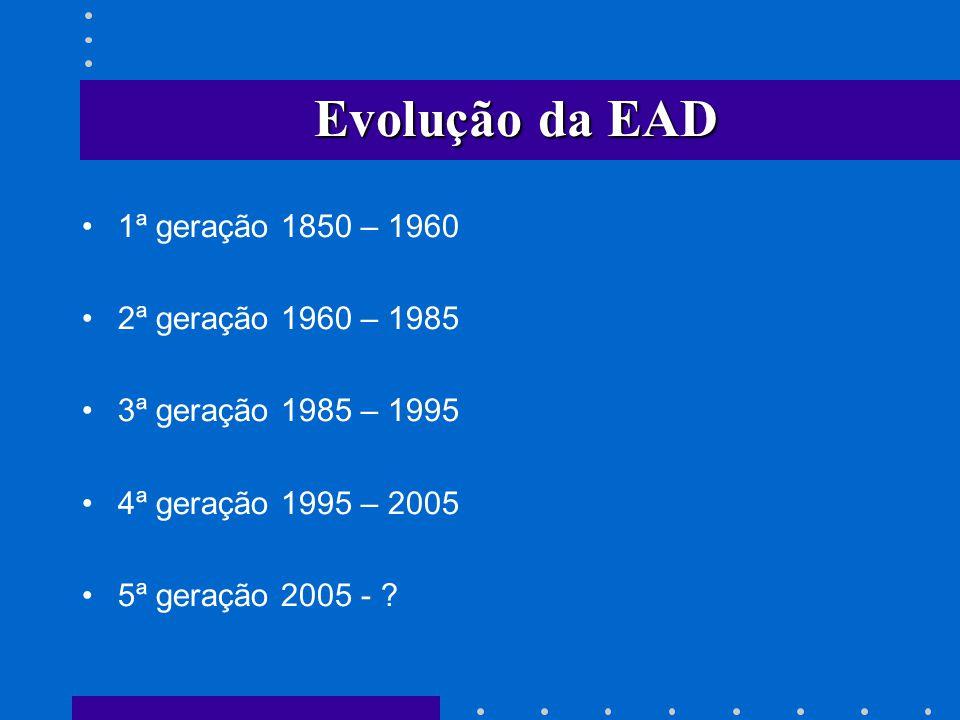 Evolução da EAD 1ª geração 1850 – 1960 2ª geração 1960 – 1985