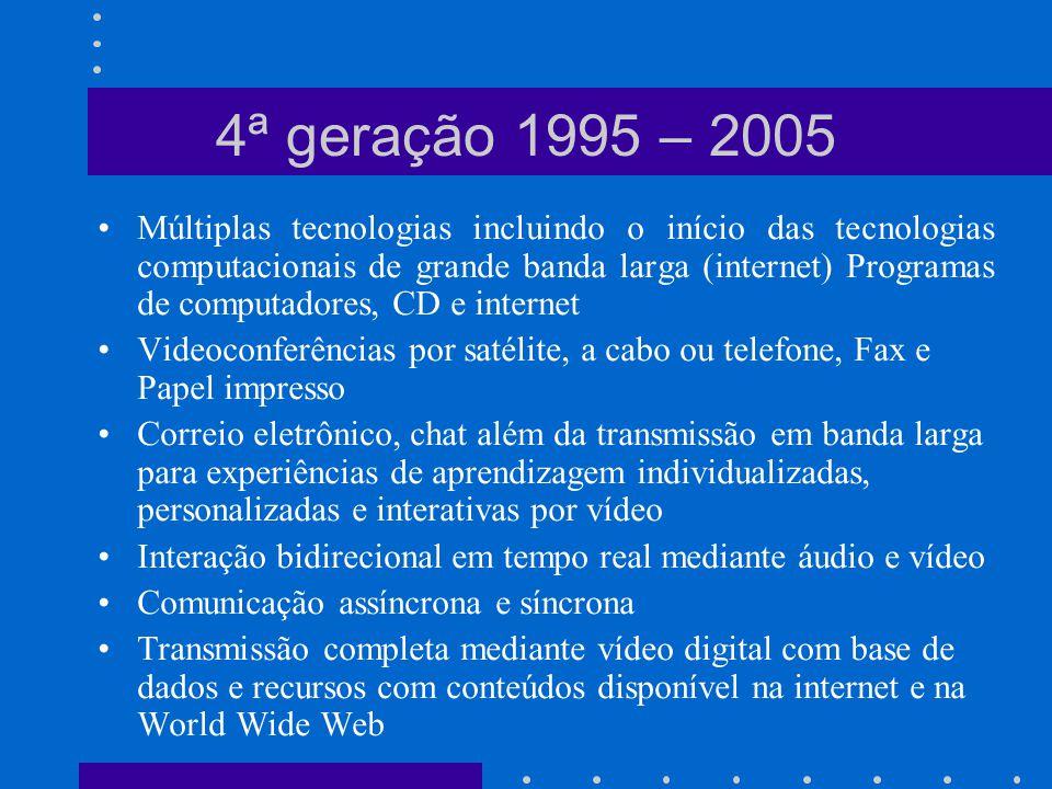 4ª geração 1995 – 2005