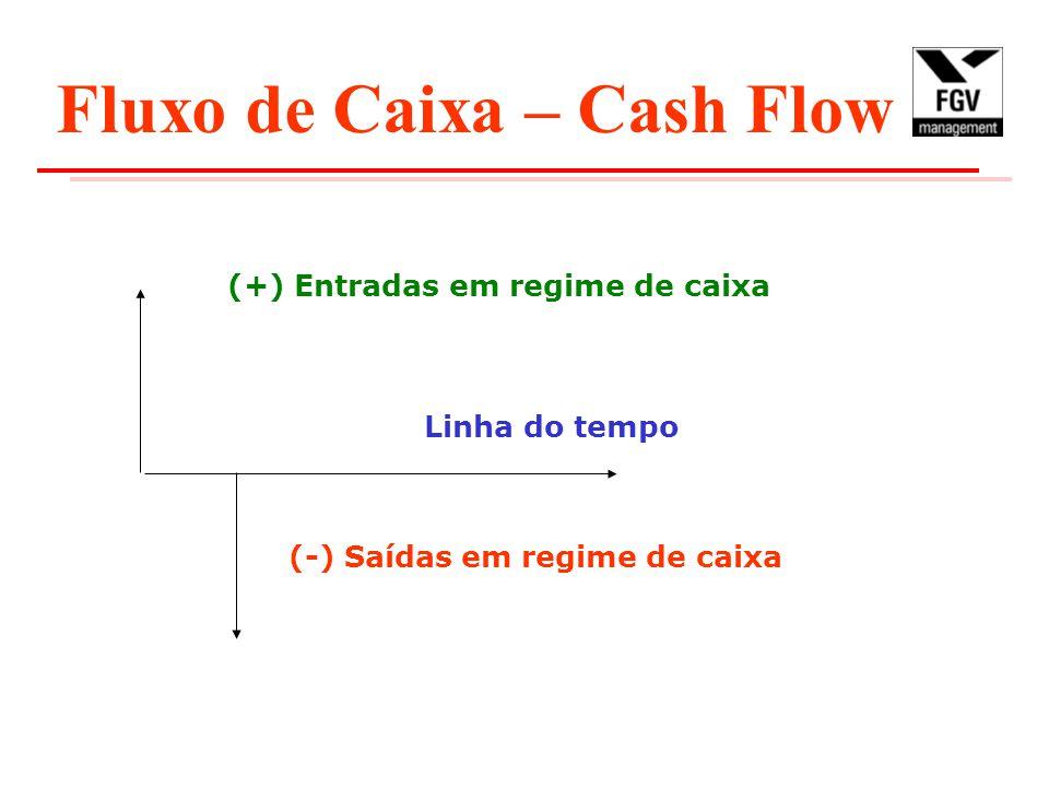 Fluxo de Caixa – Cash Flow