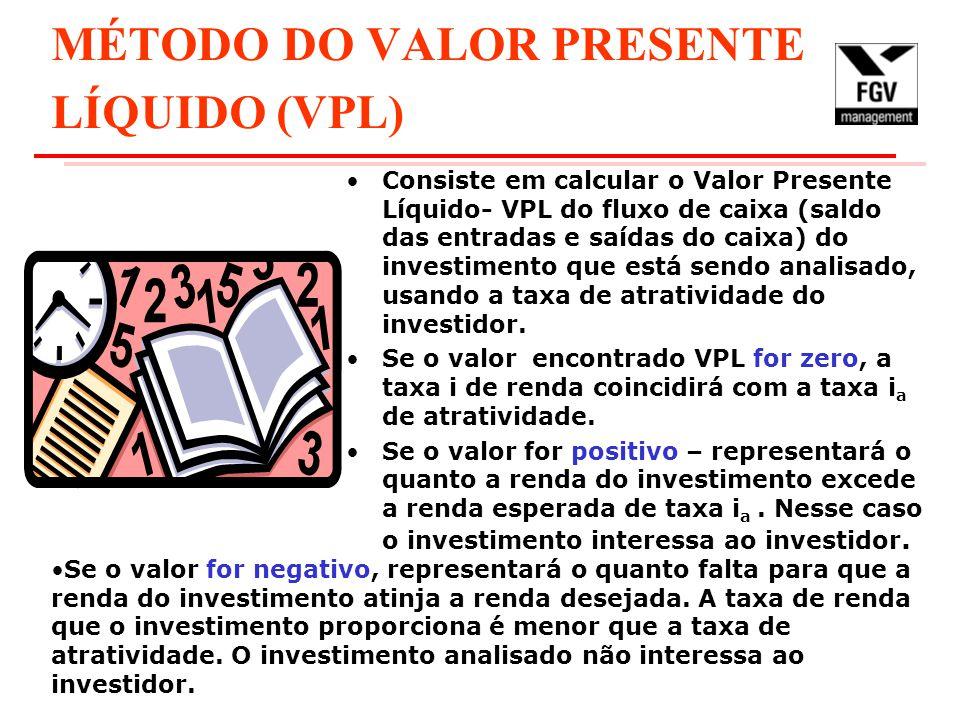 MÉTODO DO VALOR PRESENTE LÍQUIDO (VPL)